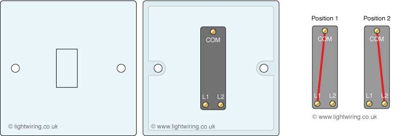2 way switch (UK) 3 way switch (US)