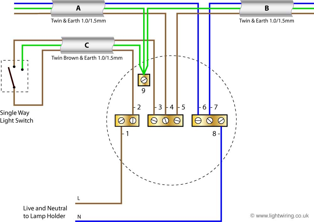 radial circuit light wiring diagram light wiringceiling rose (new harmonised cable colours)