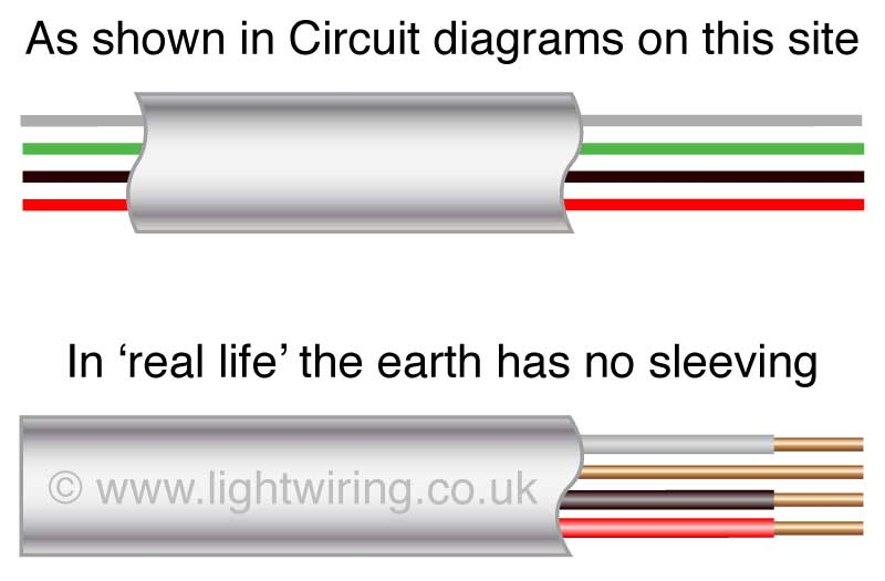 old lighting circuit cable colours  unharmonised