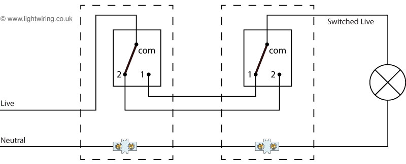 Two Way Switching Power Feed Via Switch on double switch wiring two lights to