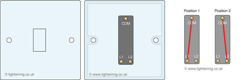 2 way switch (UK) 3 way switch (US)