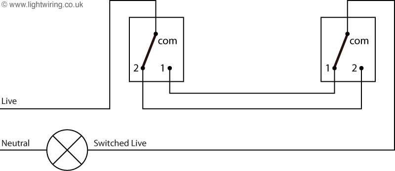 images?q=tbn:ANd9GcQh_l3eQ5xwiPy07kGEXjmjgmBKBRB7H2mRxCGhv1tFWg5c_mWT 2 Wire Light Switch Diagram