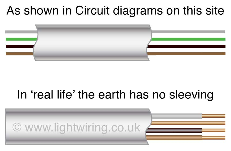 New colour 3 core and earth lighting circuit cable