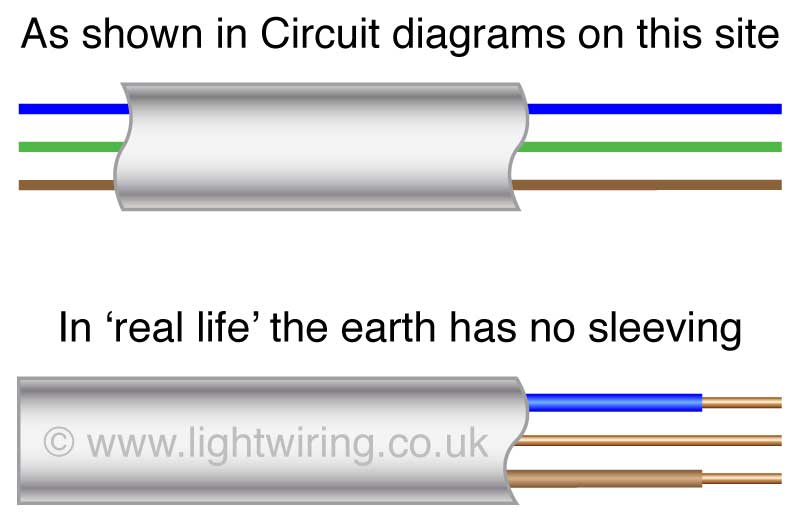New colour twin and earth lighting circuit cable