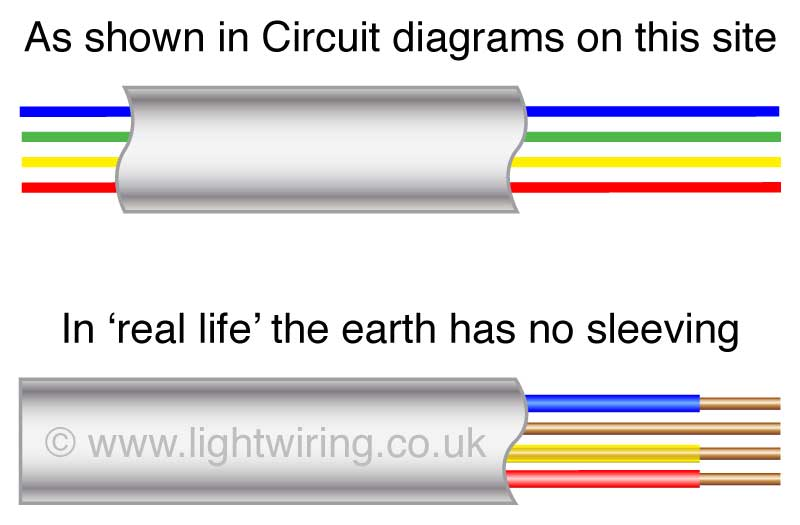 3 core and earth 0ld cable colour variation