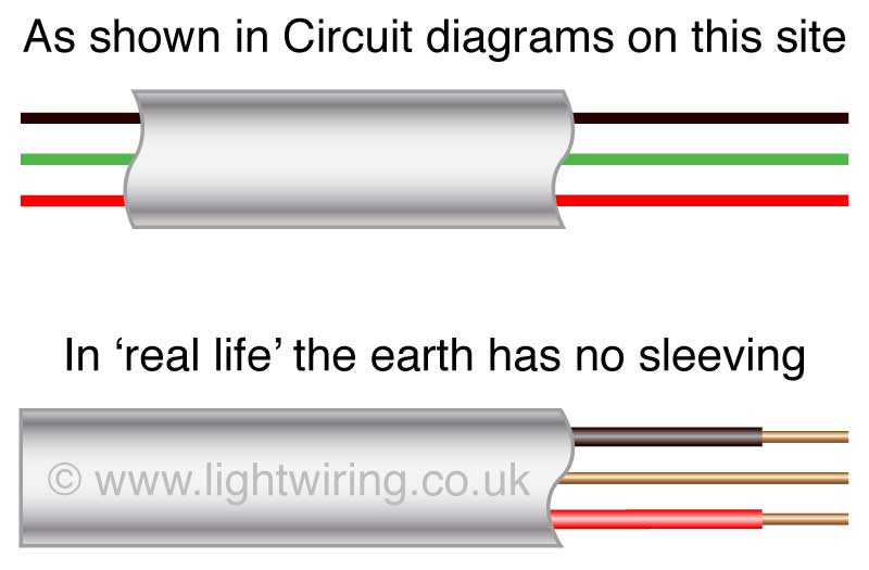 Old colour twin and earth lighting circuit cable