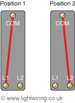 Two way light switch mechanism
