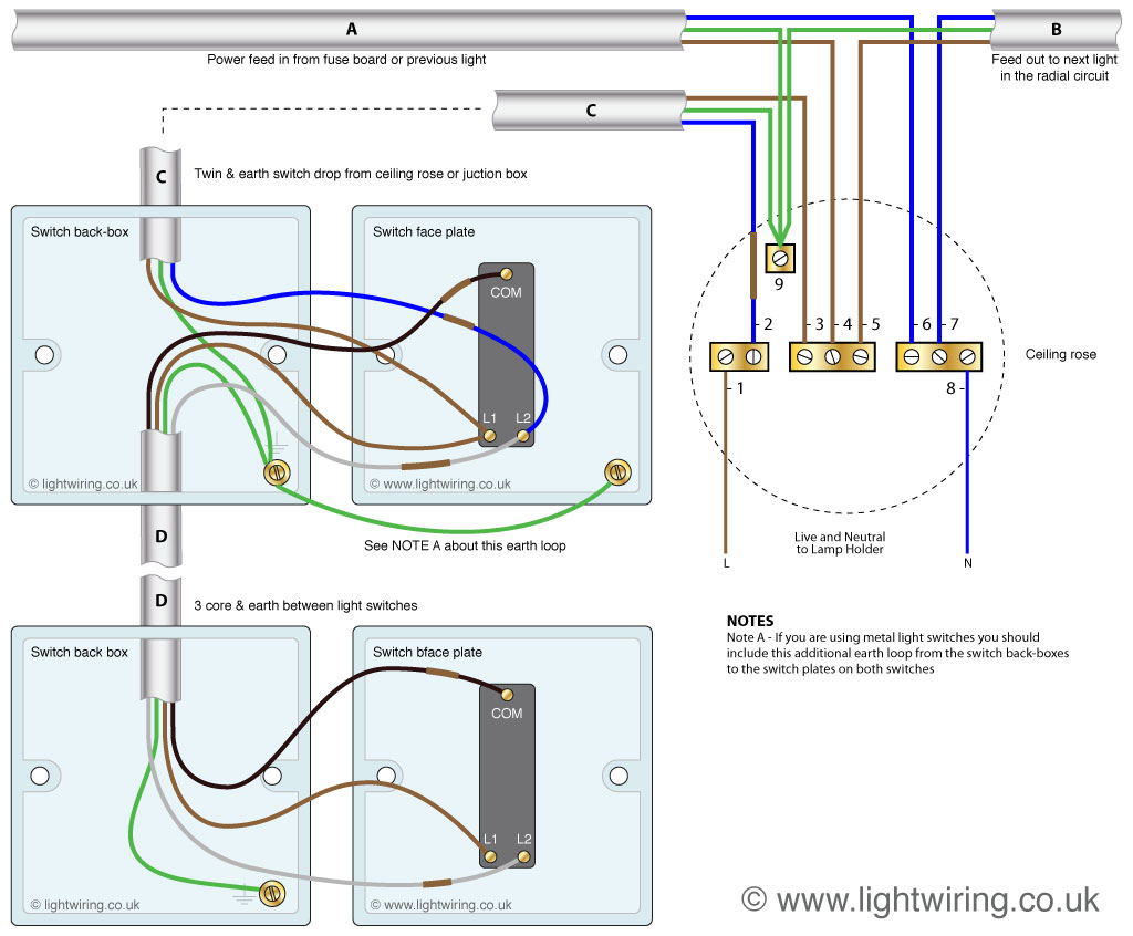 2 Way Switch Wiring Diagram Light 12 Into Junction Box To And Schematic Two Switching 3 Wire System New Harmonised Cable Colours Showing